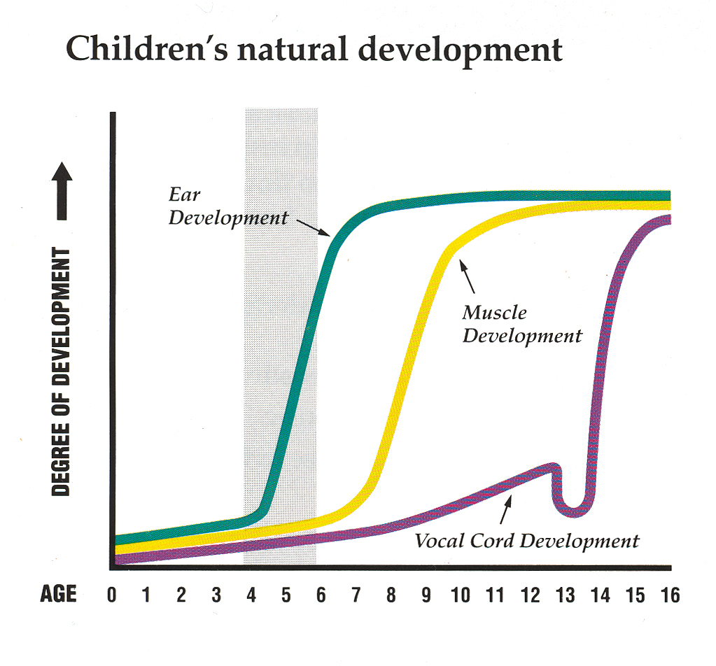 child_development_chart.jpeg